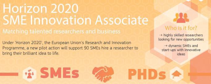 Program Horizon 2020: Pridruženi program za inovacije